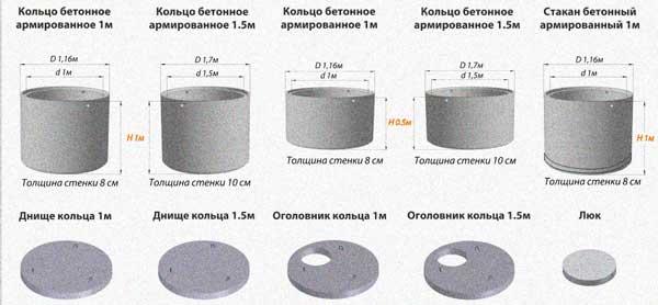 Канализационные кольца железобетонные первомайский завод жби сайт